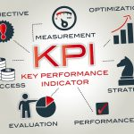 Key Performance Indicators (KPI's) for Your Skagit County area Business Work Goals in 2018