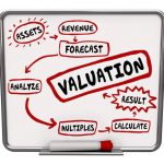 The Most Important Factor in Skagit County area Small Business Valuation