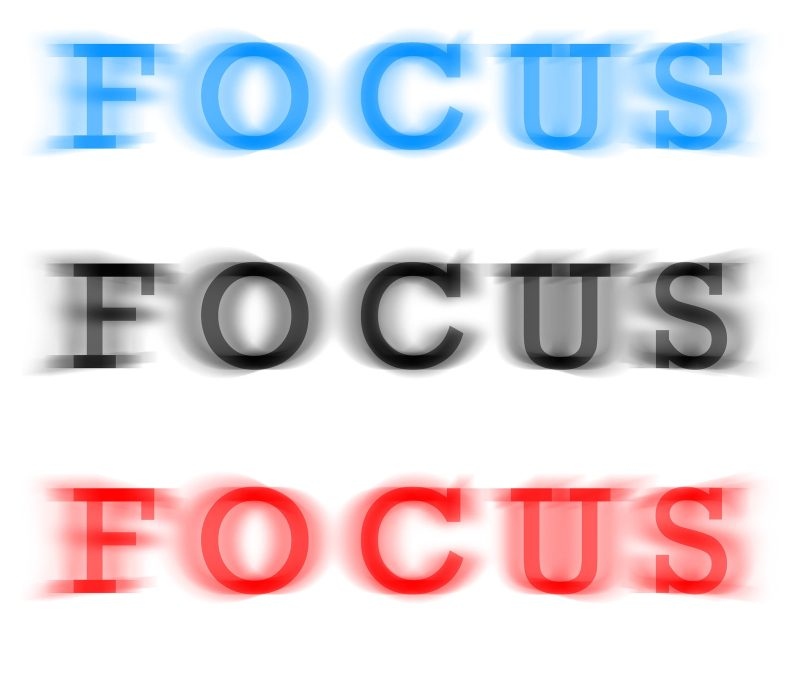 Protecting Your Focus At All Costs by Steve Padgett