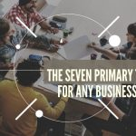 The Seven Primary Tasks For Any Skagit County Business Team
